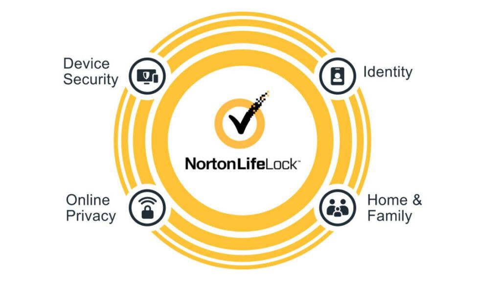 Customer Service: Norton
